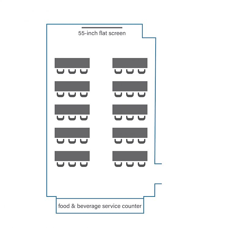Class Room Configuration
